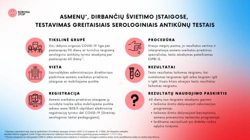 testavimas-greitaisiais-serologiniais-antikunu-testais